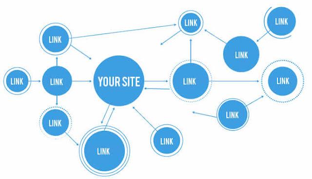 Ücretsiz Site Backlink Bulma ve Analiz Etme