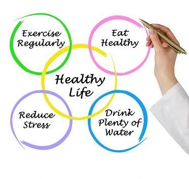 Menjaga Kesehatan tubuh Saat Puasa Ramadhan