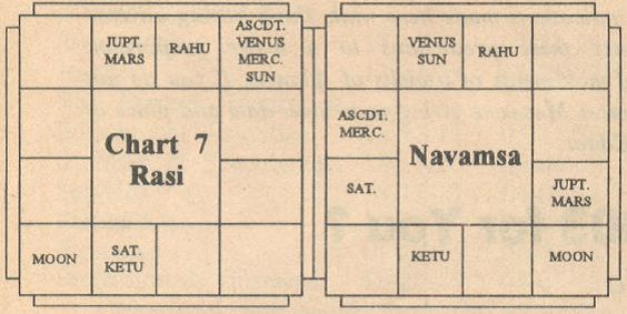Guru Rajesh: June 2016