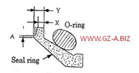 Prosedur Memasang  Floating Seal (1)