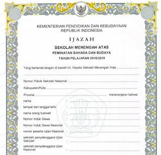 Download Juknis Penulisan Ijazah 2019 SD/MI SMP/MTs SMA/MA SMK