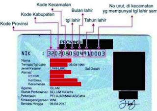 Cara Membaca Kode Nomor Induk Kependudukan NIK dan Kartu Keluarga KK