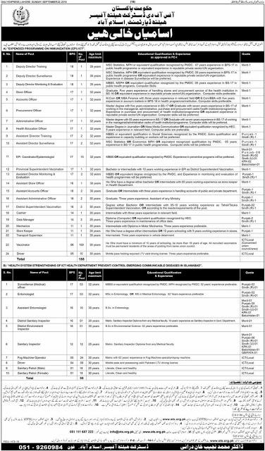 New Jobs in Health Department Jobs 2019