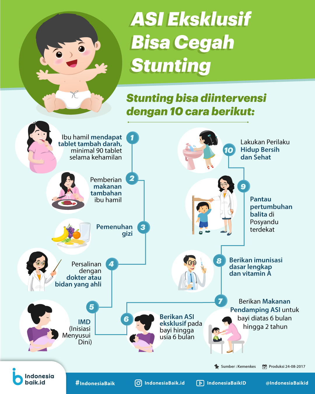 Apa Manfaat Asi Eksklusif Persagi Bandung