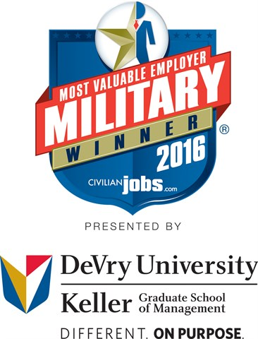 Hyundai Named Most Valuable Military Employer | Larry H. Miller Hyundai  Peoria