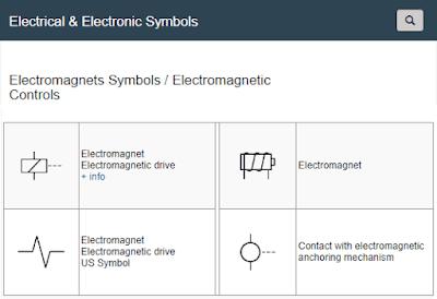 Electromagnets Symbols / Electromagnetic Controls