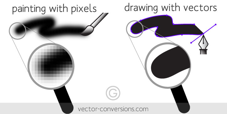 Vector Drawing Lines Review : Raster vs vector