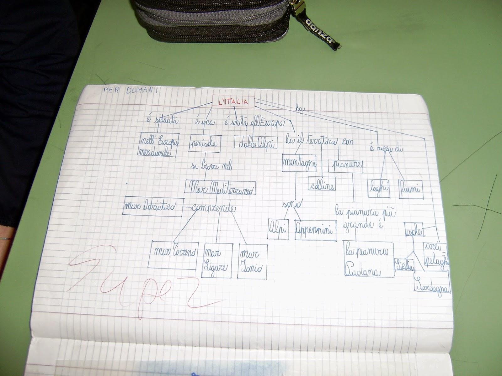 Favorito E-l@bori@mo: Dal quaderno di geografia ZU52