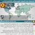 أين يصنف حزب العمال الكوردستاني كتنظيم ارهابي