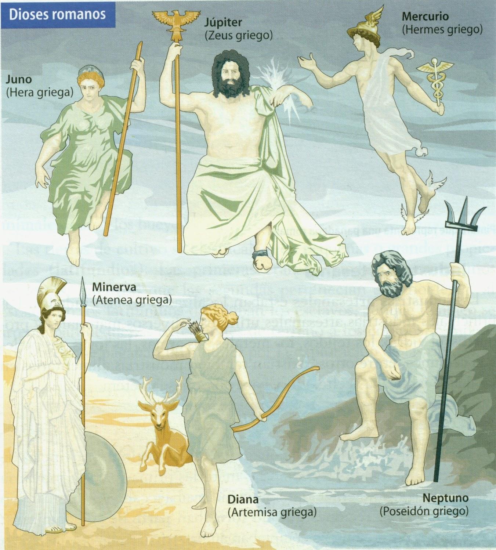 Individuo Sociedad Cultura Espacio La Religión En La Roma Antigua