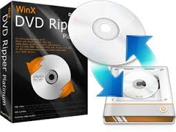 Tutorial on how to Rip & Backup DVD With WinX Software