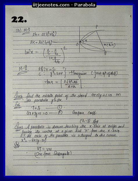 parabola images1