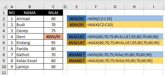 Contoh Rumus MAX dan MIN Excel Menghasilkan Pesan Error
