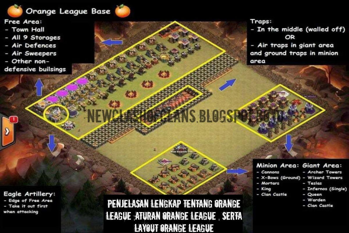 Semua Tentang Orange League Arti Orange League Rules Orange
