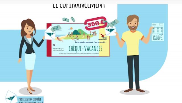 Cofinancement cheque vacances ANCV