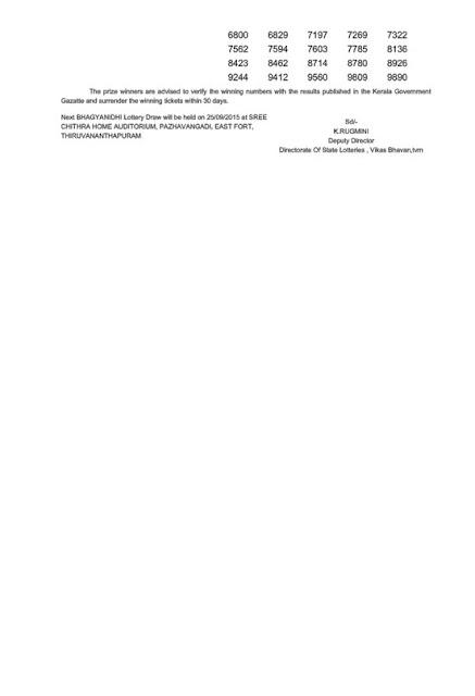18.09.2015 | BHAGYANIDHI (BN-205) Lottery Result