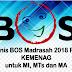 Download Juknis BOS Madrasah 2018 PDF Kemenag untuk MI, MTs dan MA