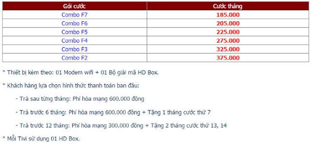 Đăng Ký Internet FPT Phường Tân Phú 2