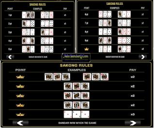 Peraturan Permainan Jackpot Bandar Sakong