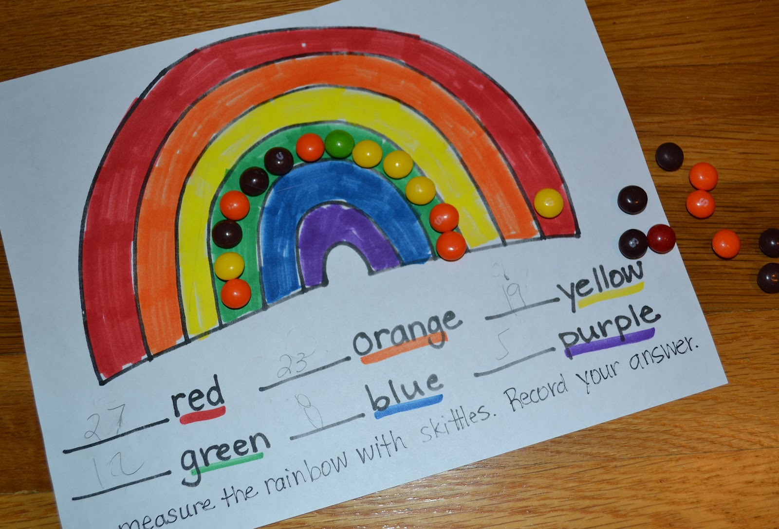 Eat Rainbow Preschool Worksheets