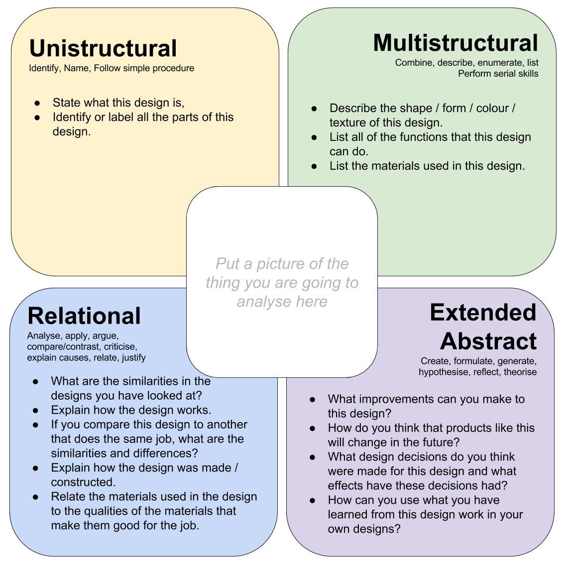 criticisms explained