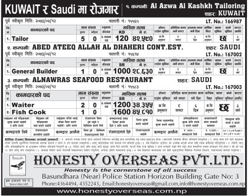 Jobs For Nepali In Kuwait, Salary -Rs.45,810/