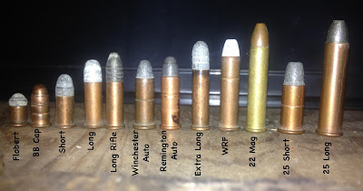 Rimfire Ammo Cartridges ID and Comparison Flobert- .25 long