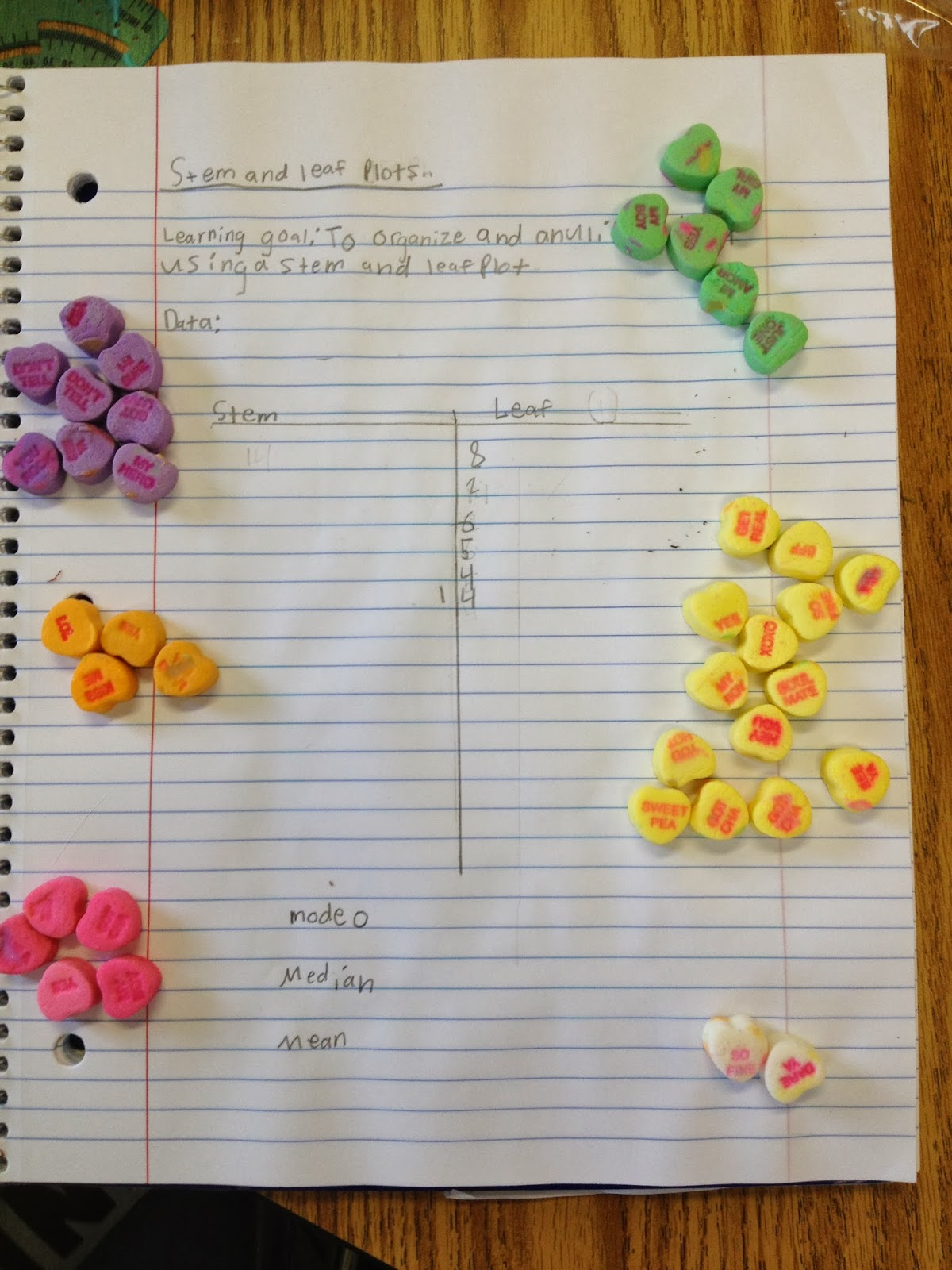 In 5th Grade With Teacher Julia Valentine S Math Activity