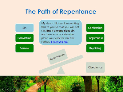 The Path to Repentance - Sin