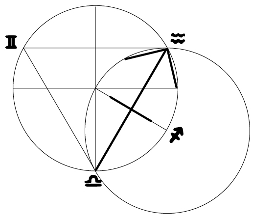 The Sagittarius hieroglyph, the Vesica Piscis, and the release of the Waters of Aquarius (by Lori Tompkins)