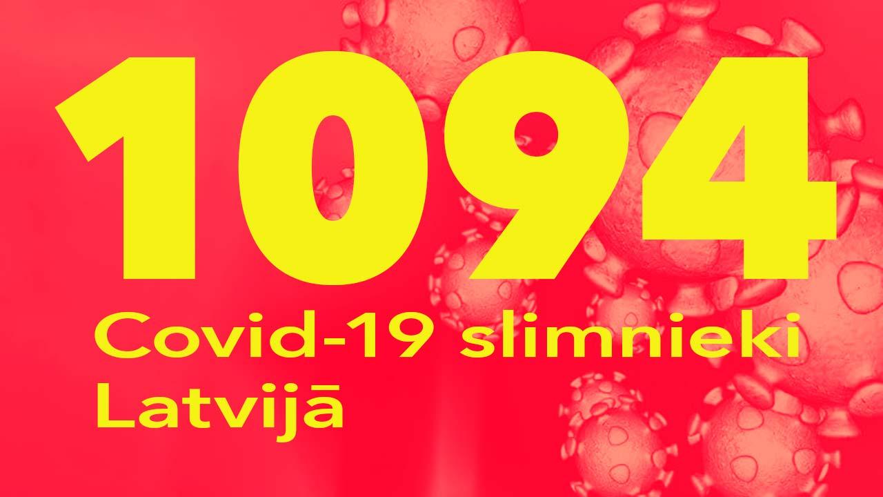 Koronavīrusa saslimušo skaits Latvijā 11.06.2020.