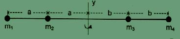 4 partikel yang dihubungkan dengan batang