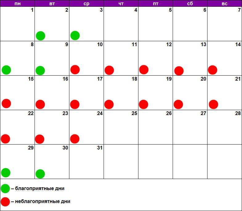 Лунный календарь чистки лица октябрь 2018