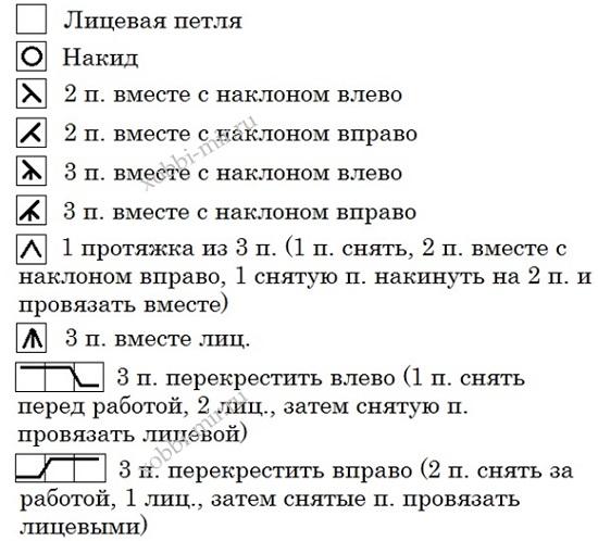 vyazanie spicami_uzori spicami_ajurnie uzori spicami_shema uzora_opisanie uzora_opisanie vyazaniya (4)