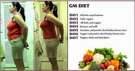 best workout and diet plan to lose weight and gain muscle