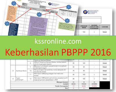 http://www.kssronline.com/2016/05/panduan-mengisi-borang-keberhasilan.html