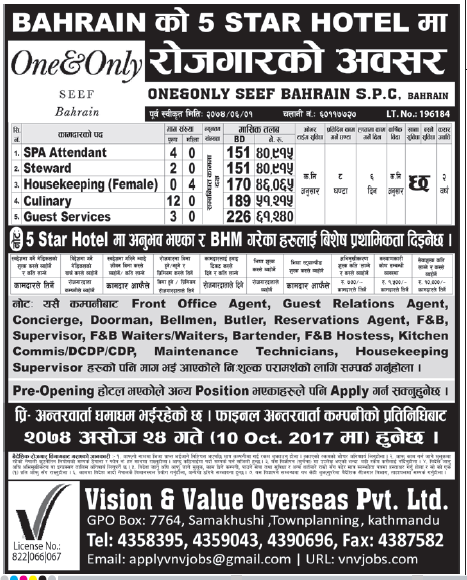 Jobs in Bahrain for Nepali, Salary Rs 61,240