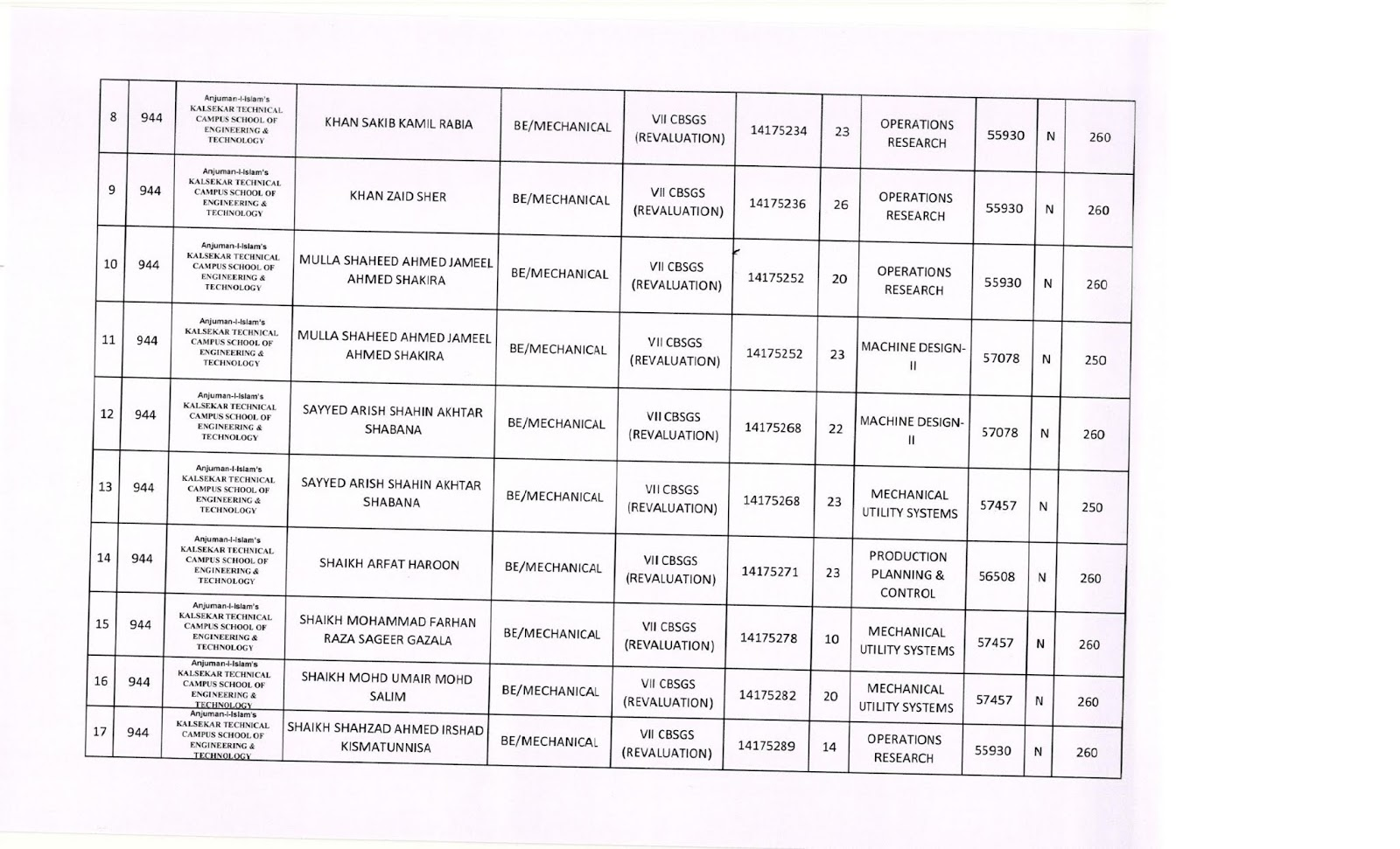 EXAM-CELL NOTICE BOARD: NOTICE-REVAL/PHOTOCOPY-BE