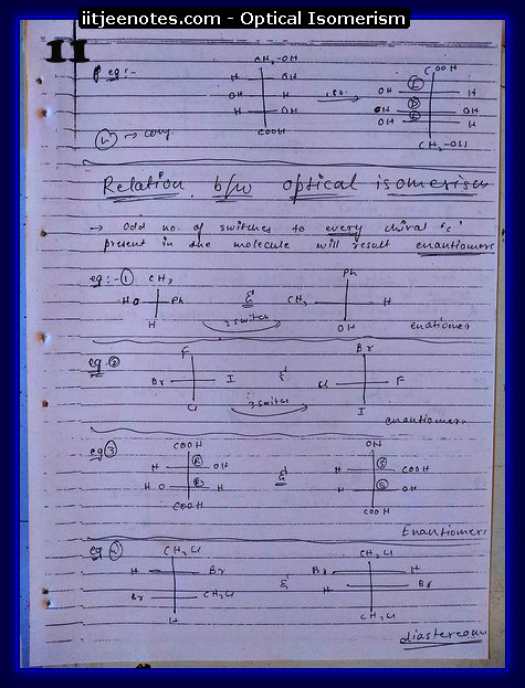 Optical Isomerism CHEMISTRY1