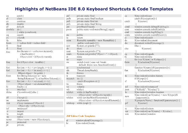 NetBeans Shortcuts