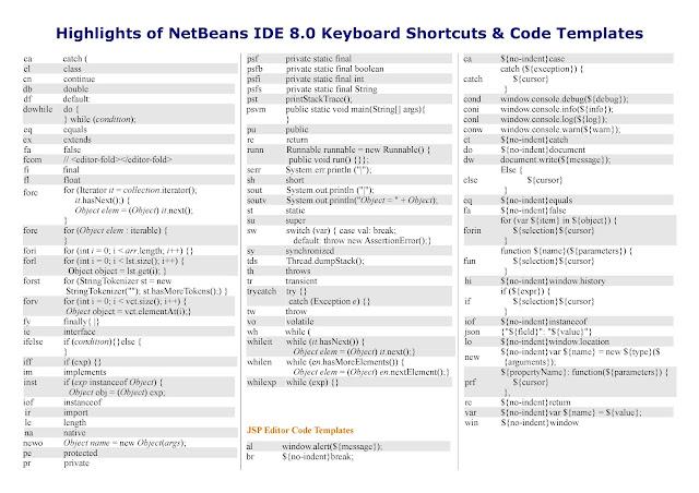 NetBeans Shortcuts