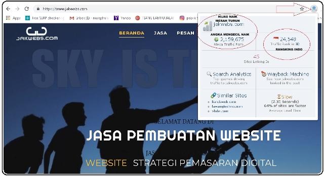 jasa website murah,cara melihat rangking website alexa-min (1)