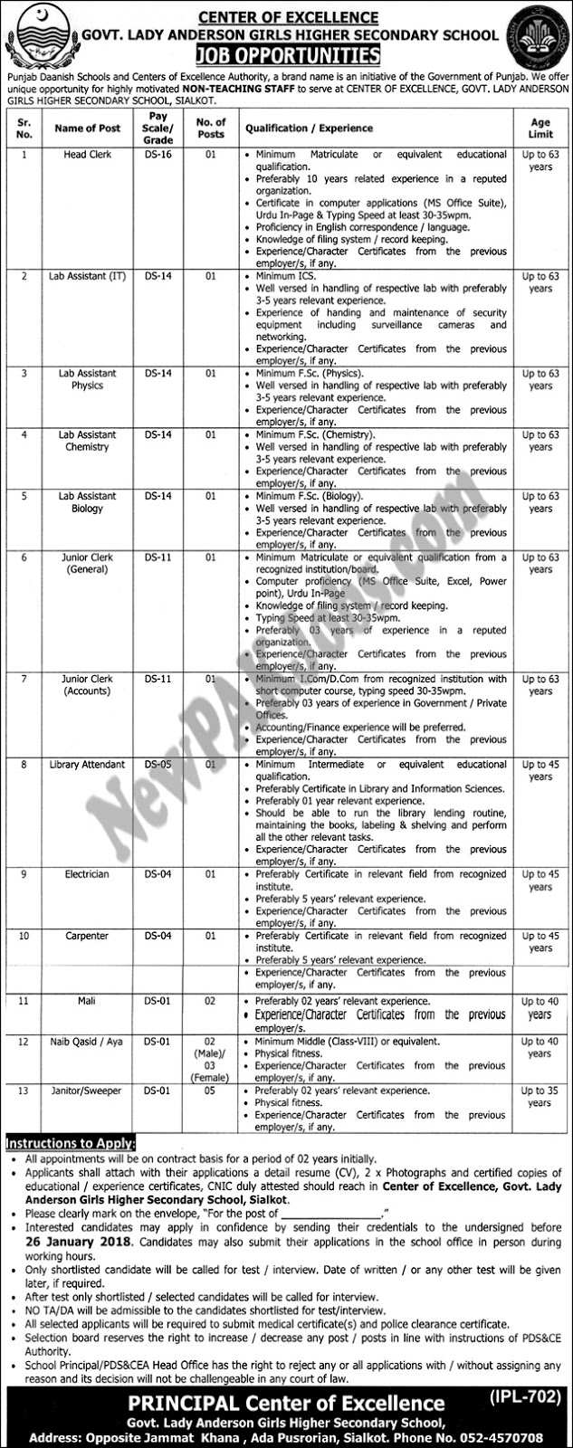 New Jobs announced in Govt Lady Anderson Girls Higher Secondary School Jan 2018