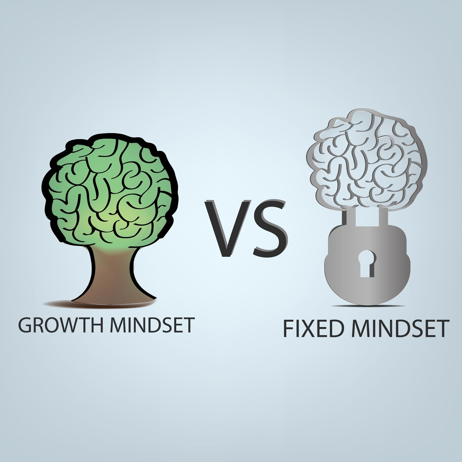 The Daring English Teacher Creating A Growth Mindset In