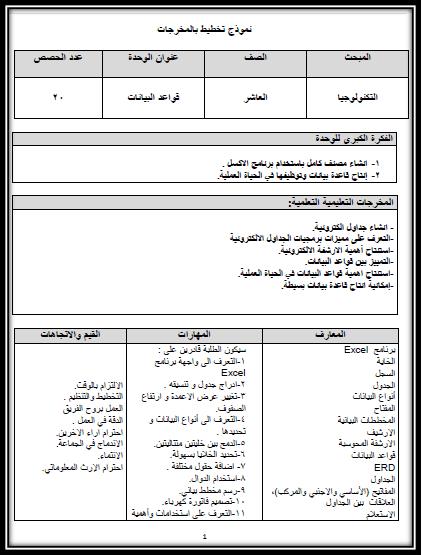 جديد تحضير وحدة قواعد البيانات في التكنولوجيا للصف العاشر الفصل الأول منتديات المعلم الفلسطيني