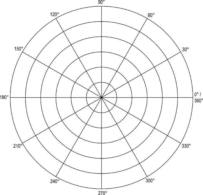 Polar Coordinate ~ Trig in a Day