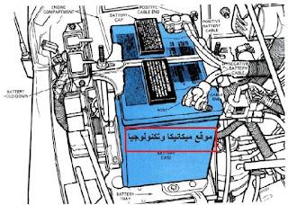كتاب بطارية السيارة,بطارية السيارة pdf,كتاب عن بطاريه السيارة pdt,كتب, كتب كهرباء السيارة, كهرباء السيارات, اجزاء كهرباء السيارة