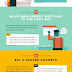 How to Spend The Last 10 Minutes of Your Working Day infographic