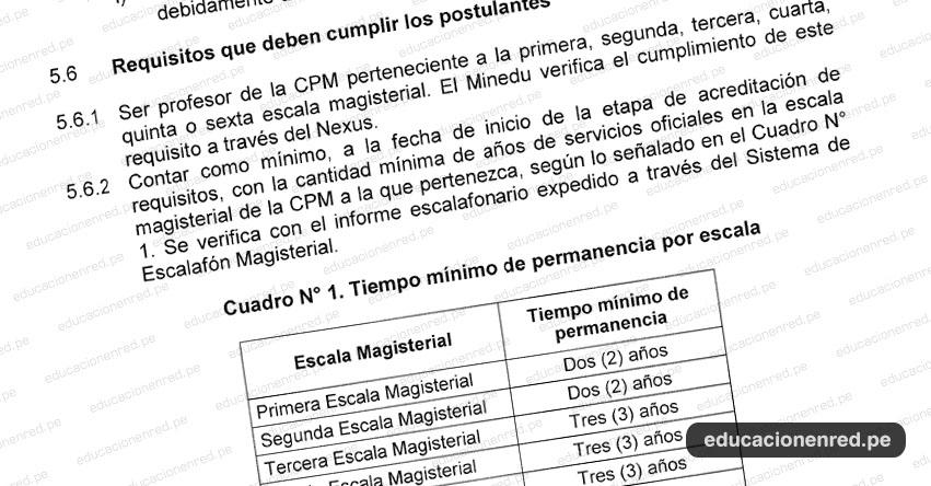 MINEDU: Requisitos para el Concurso de Ascenso Magisterial 2019 - Educación Básica - www.minedu.gob.pe