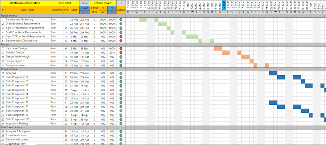 Project Plan Excel with Gantt View